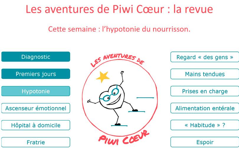 PIWI COEUR : sensibilisation au syndrome de Prader-Willi et aux cardiopathies congénitales